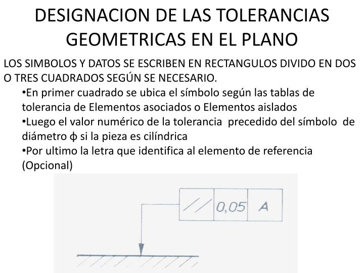 DESIGNACION DE LAS TOLERANCIAS GEOMETRICAS EN EL PLANO