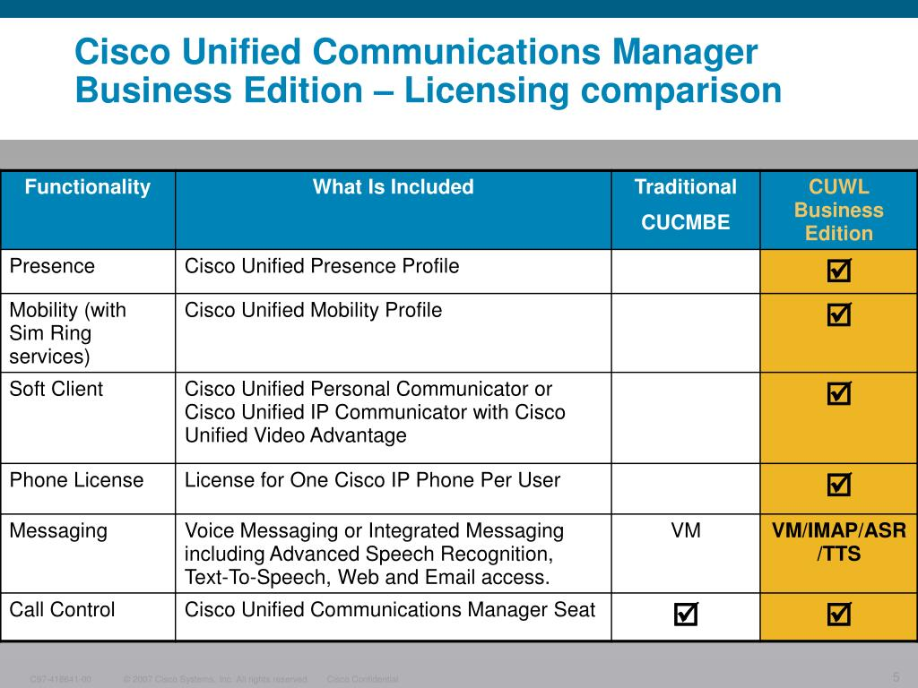 PPT - Cisco Unified Communications Manager Business Edition