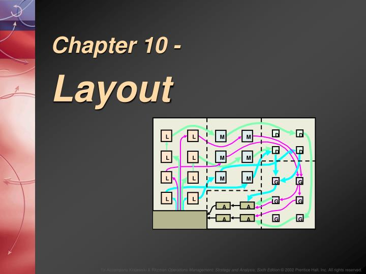 chapter 10 layout n.