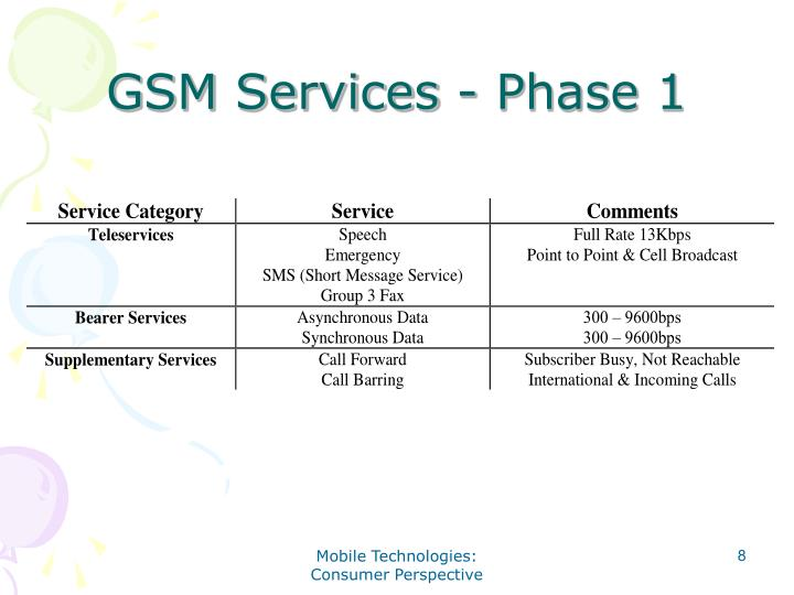 GSM Services - Phase 1