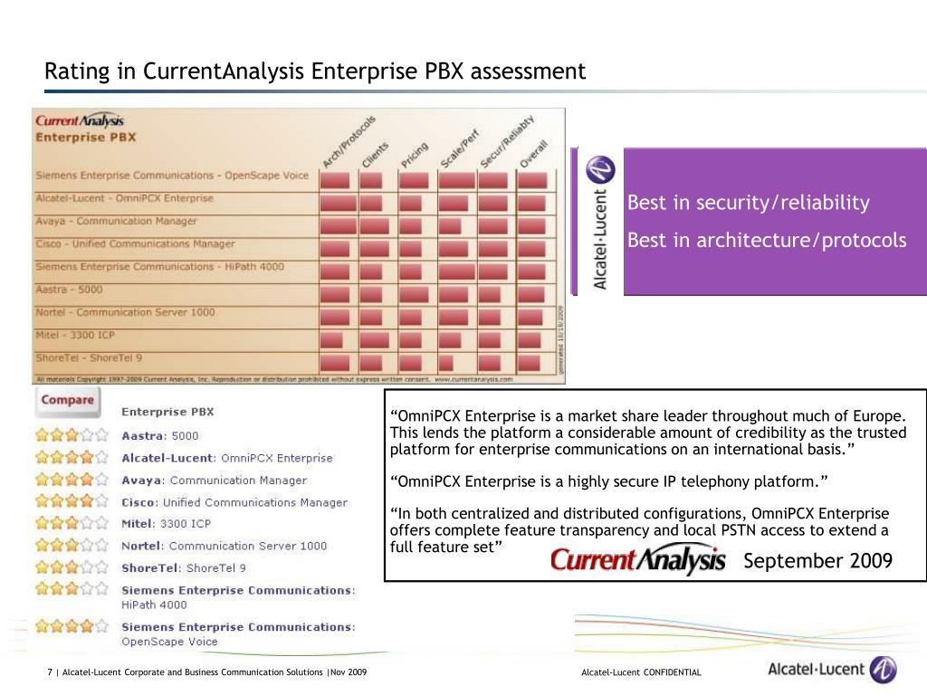 PPT - Alcatel-Lucent Confidential PowerPoint Presentation