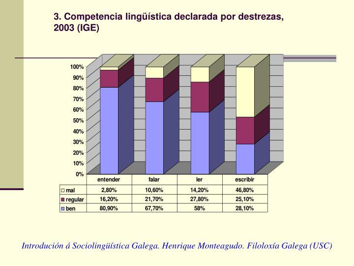 3. Competencia lingüística declarada por destrezas,
