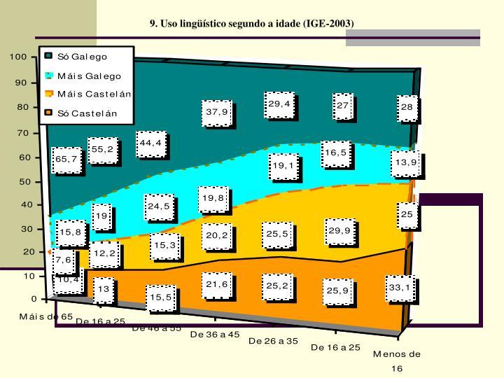 9. Uso lingüístico segundo a idade (IGE-2003)