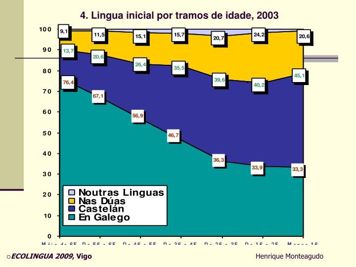 4. Lingua inicial por tramos de idade, 2003