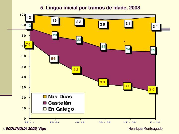 5. Lingua inicial por tramos de idade, 2008
