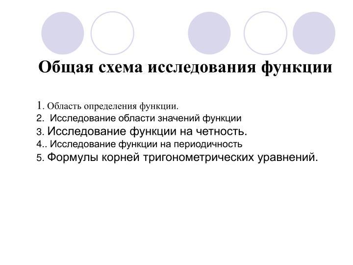 Общая схема исследования функции