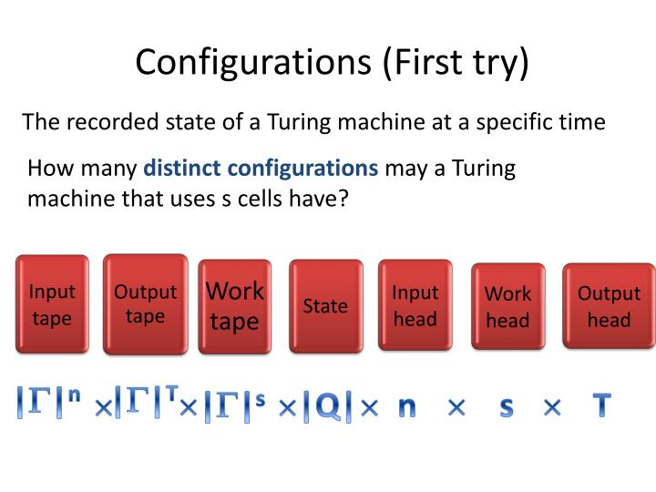 Configurations first try