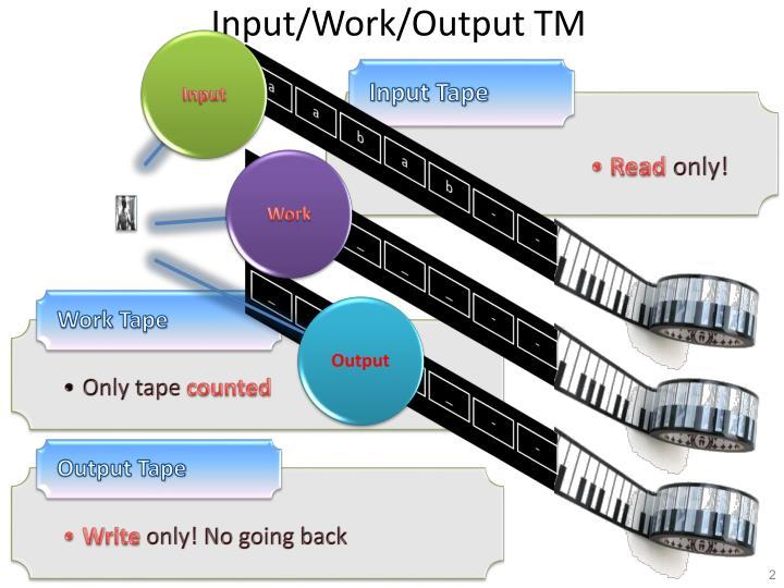Input work output tm