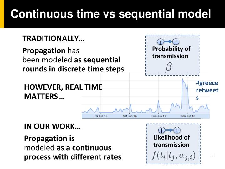 Continuous time vs sequential model
