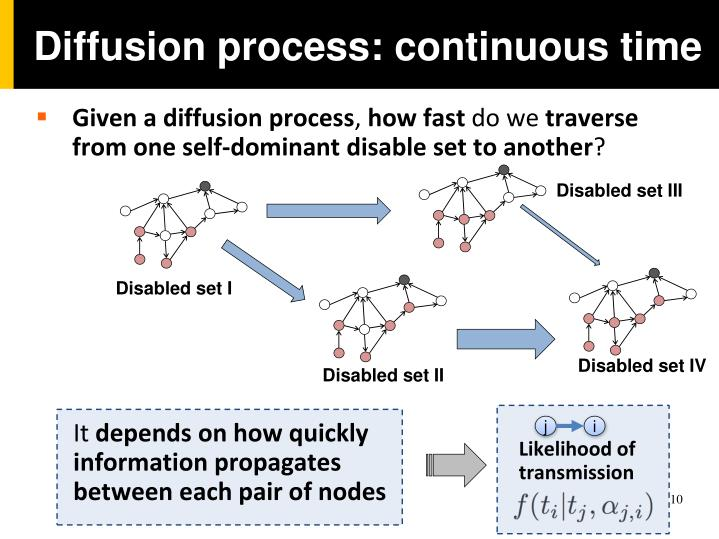 Diffusion process: continuous time