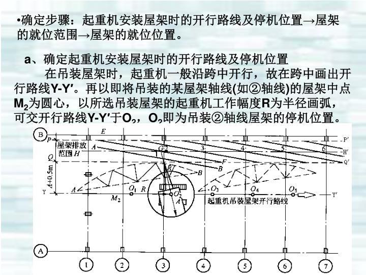 确定步骤:起重机安装屋架时的开行路线及停机位置→屋架的就位范围→屋架的就位位置。