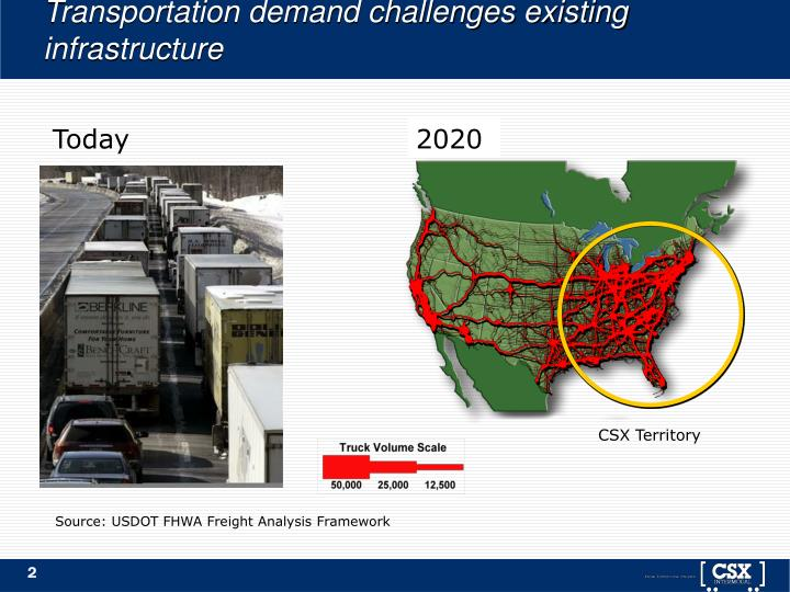 Transportation demand challenges existing infrastructure