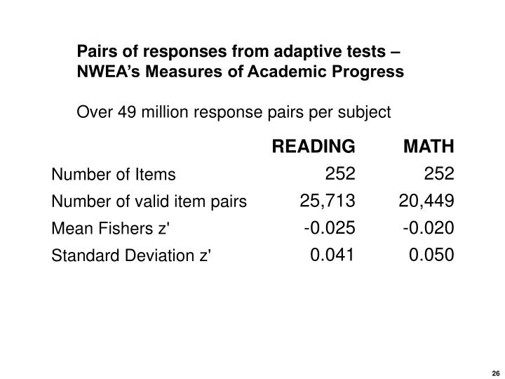 Pairs of responses from adaptive tests –