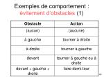 exemples de comportement vitement d obstacles 1