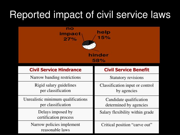 Reported impact of civil service laws