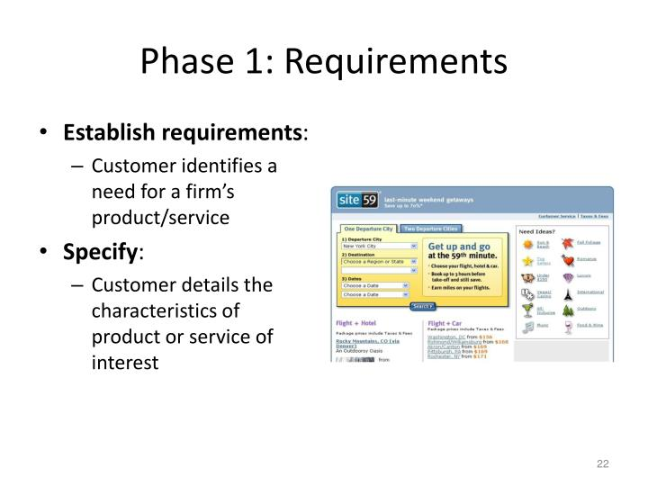 Phase 1: Requirements