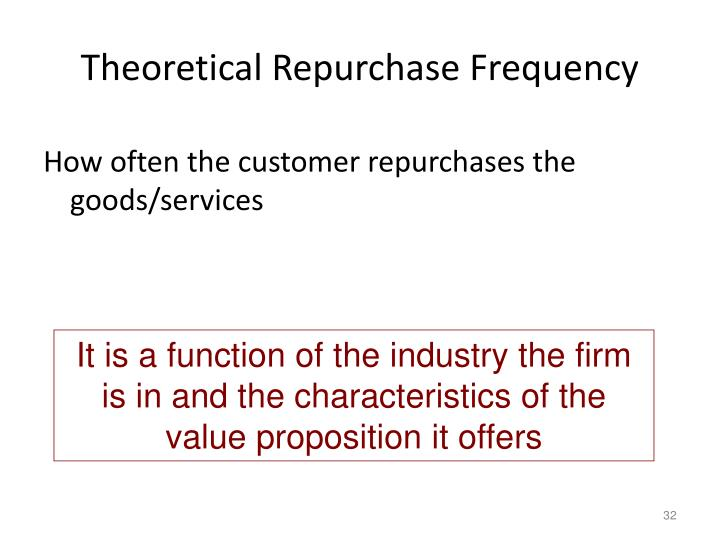 Theoretical Repurchase Frequency