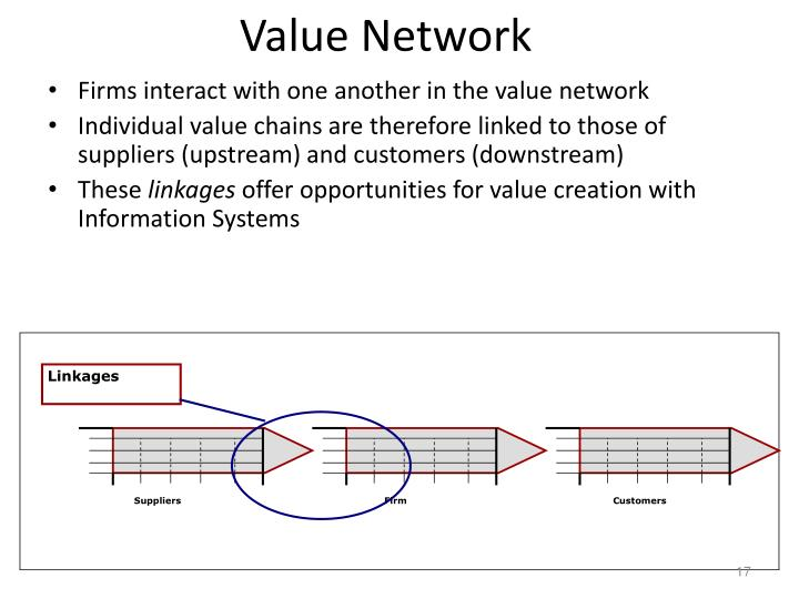 Linkages