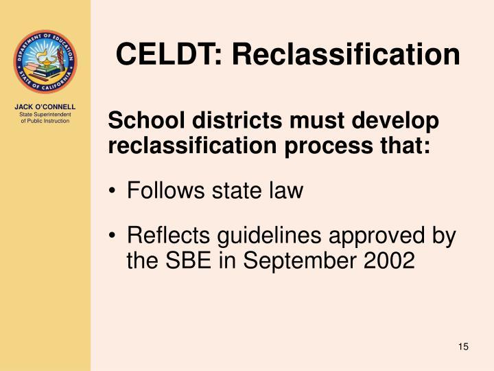 CELDT: Reclassification