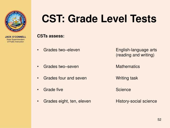 CST: Grade Level Tests