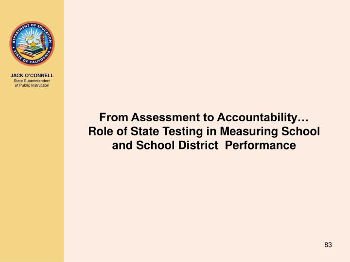 From Assessment to Accountability…