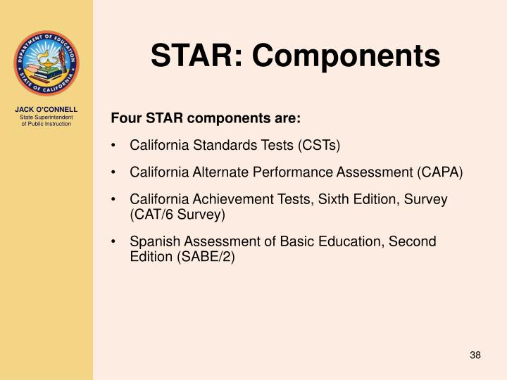 STAR: Components