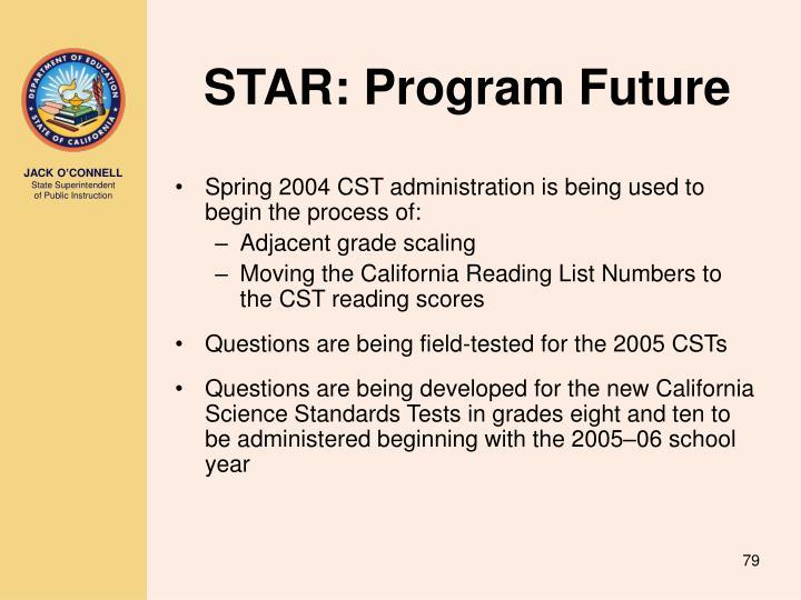 STAR: Program Future