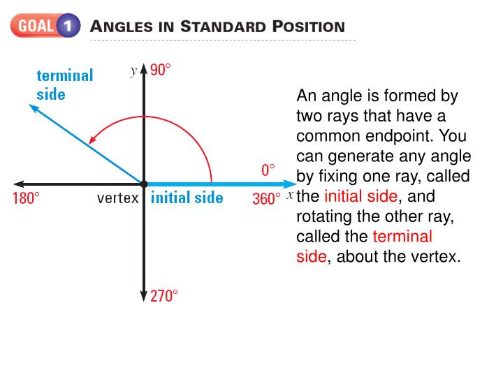 An angle is formed by two rays that have a common endpoint. You can generate any angle by fixing one...