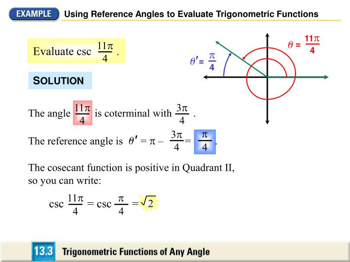 Using Reference Angles to Evaluate Trigonometric Functions