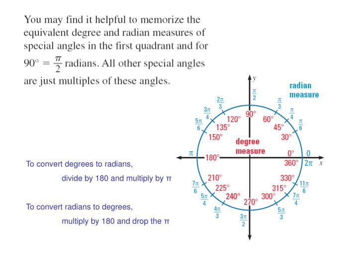To convert degrees to radians,