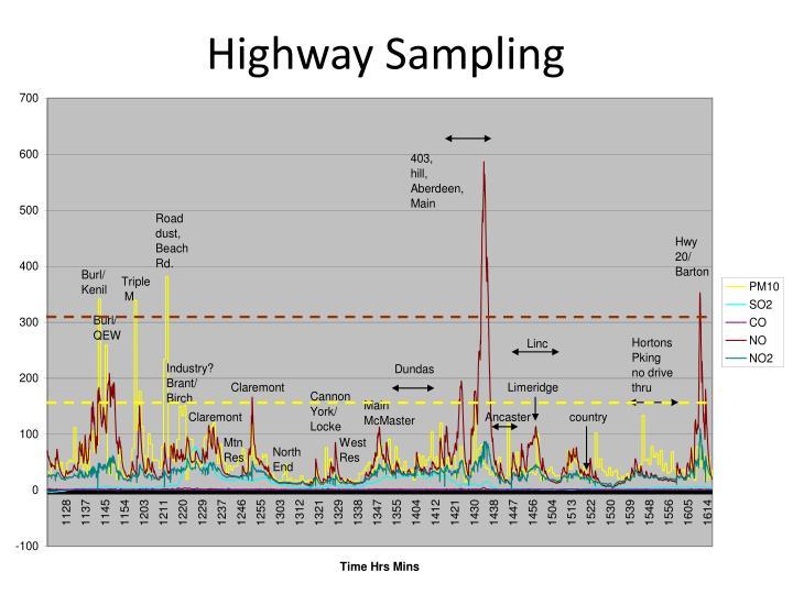 Highway Sampling