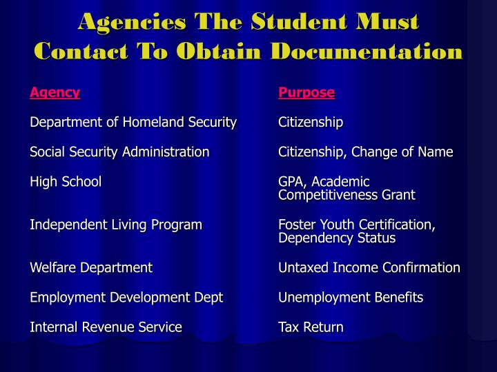 Agencies The Student Must Contact To Obtain Documentation