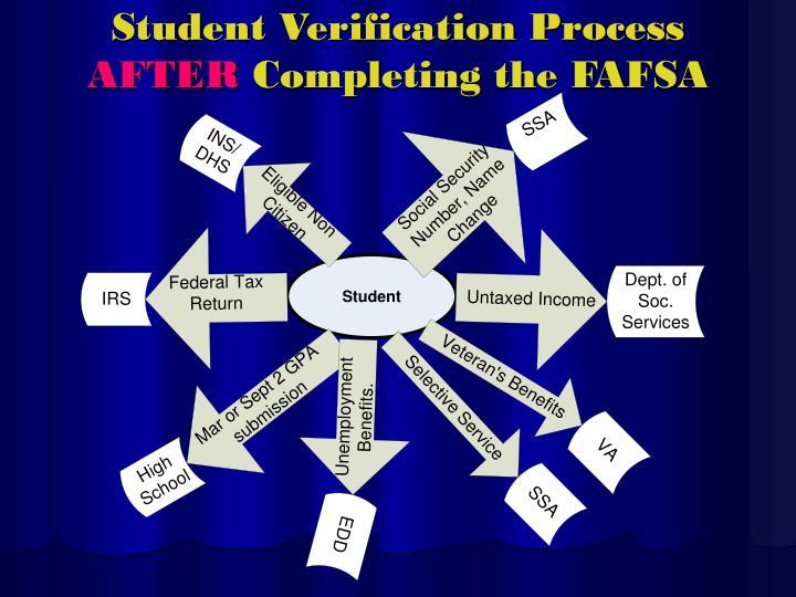 Student Verification Process
