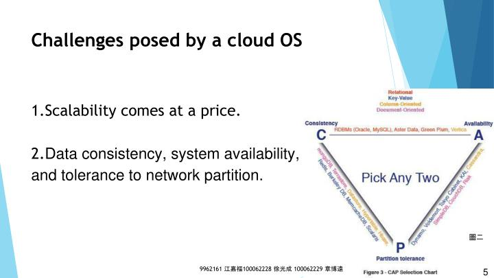 Challenges posed by a cloud OS