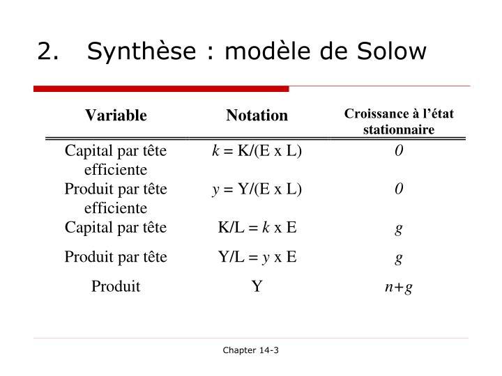 2.Synthèse : modèle de Solow