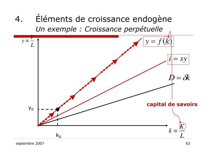 4.Éléments de croissance endogène