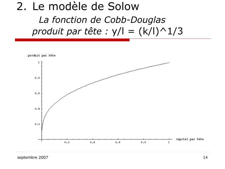 Le modèle de Solow