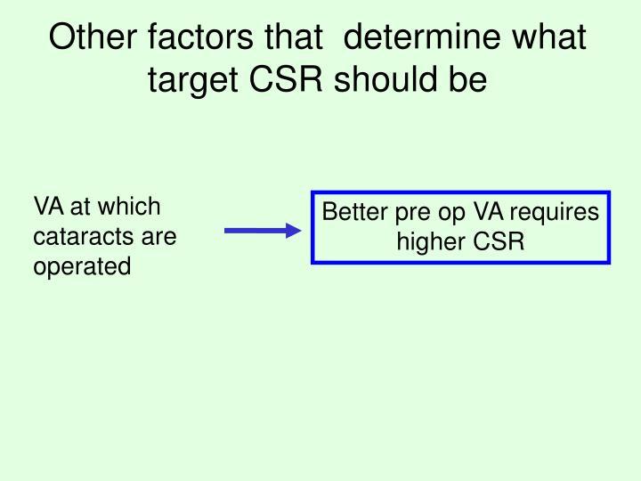 Better pre op VA requires higher CSR
