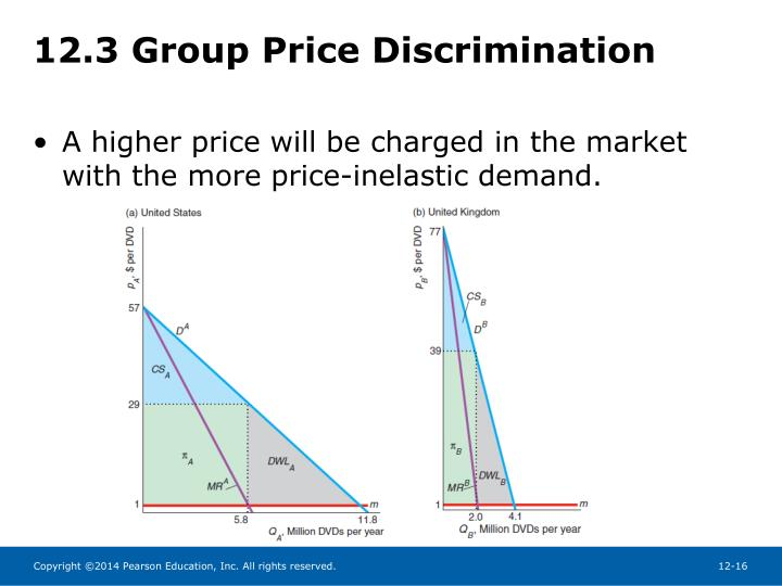 the three conditions of price discrimination 22 first-degree price discrimination 23 second-degree price discrimination 24 third-degree price discrimination 25 defining the market 26 bundling 3 applications 31 spatial price discrimination 32 intertemporal discrimination 33 vertical integration and price discrimination 34 imperfect information 35 quality differences 36.