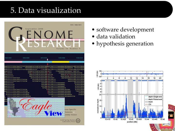 5. Data visualization