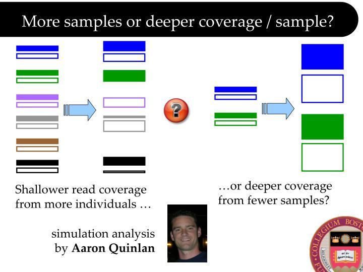 More samples or deeper coverage / sample?