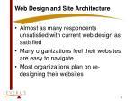 web design and site architecture