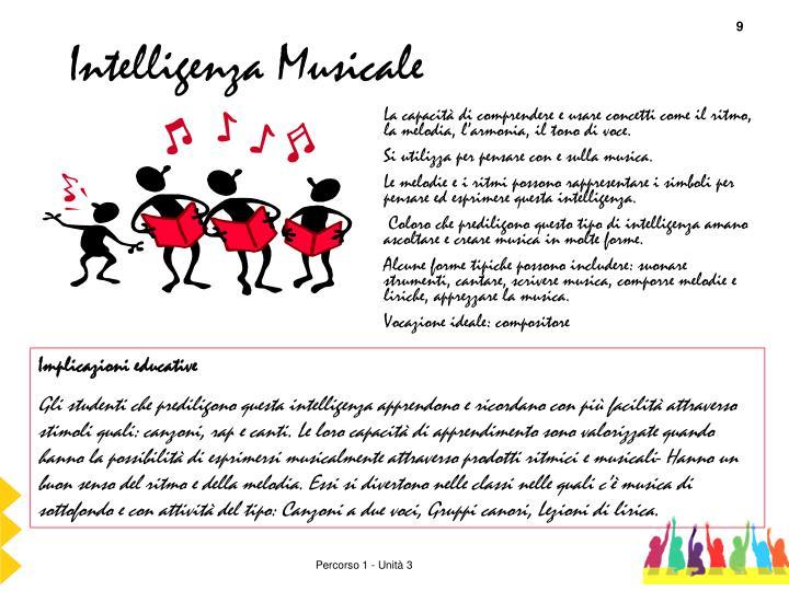 Intelligenza Musicale