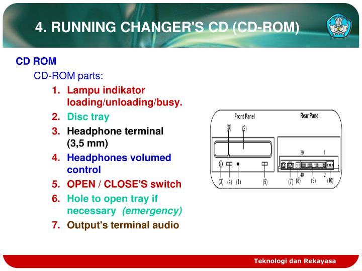 4. RUNNING CHANGER'S CD (CD-ROM)
