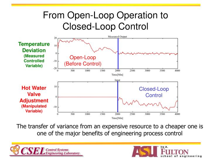 From Open-Loop Operation to