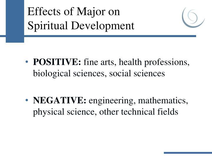 Effects of Major on                Spiritual Development
