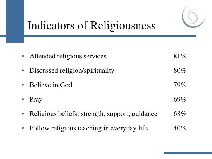 Indicators of Religiousness