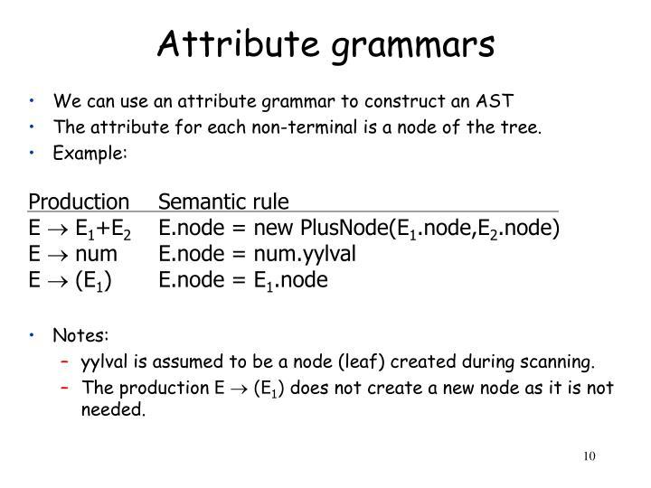ProductionSemantic rule