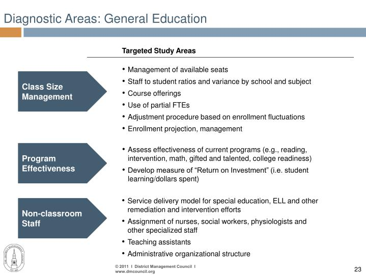 Diagnostic Areas: General Education