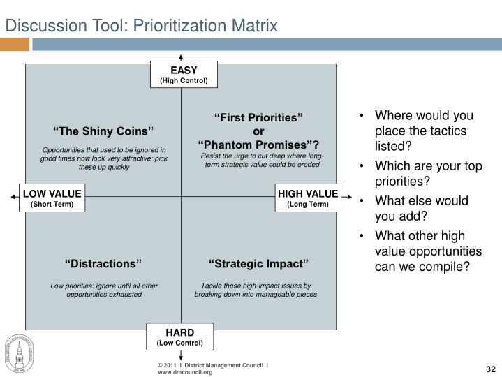 Discussion Tool: Prioritization Matrix